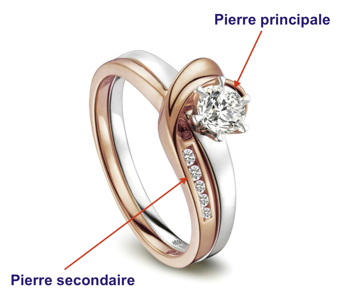 Pierre principale
