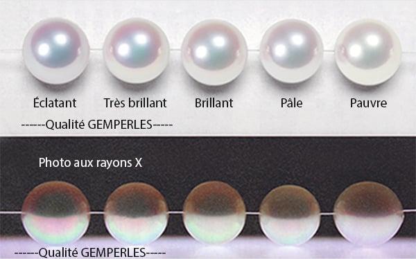 Lustre de la perle