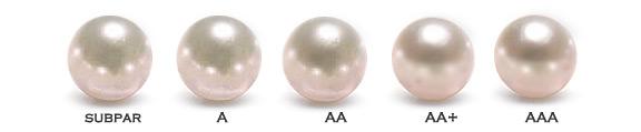 Qualité de la perle